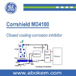Corrshield MD4100